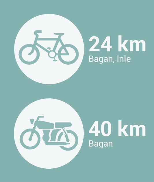 deux-roues-moyen-de-transport