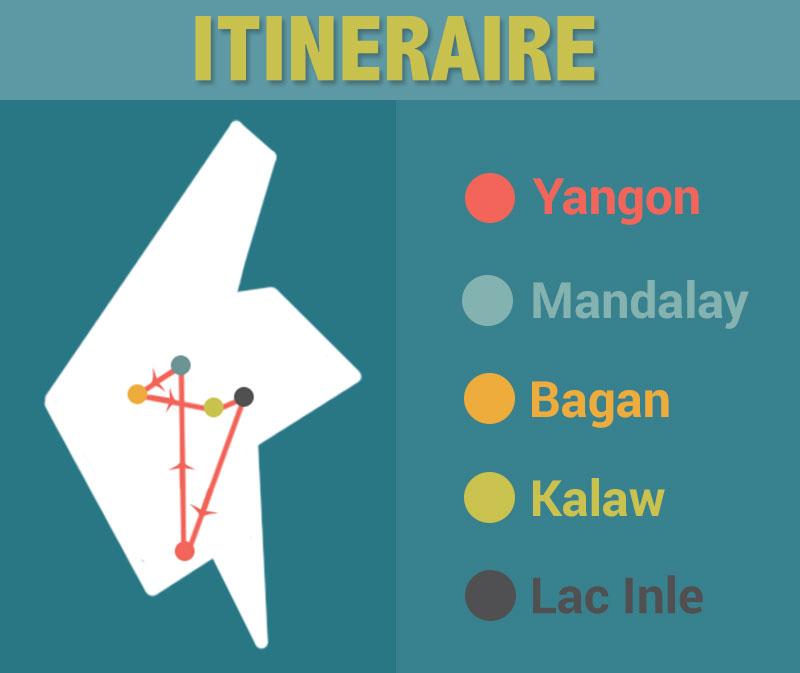 itineraire-birmanie